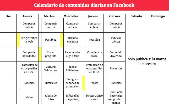 estrategia-contenidos-facebook